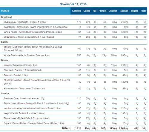 P90x3 vs  BBG Recap: P90X3 | Healthy & Happy Hour